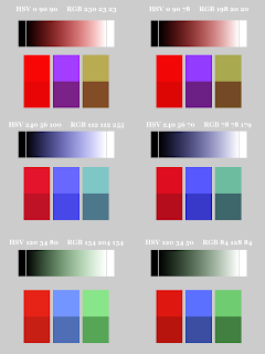 Color Pattern; Small Blocks on Bottom; Mode Soft Light