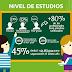 Radiografía: Situación actual del trabajo independiente en América Latina
