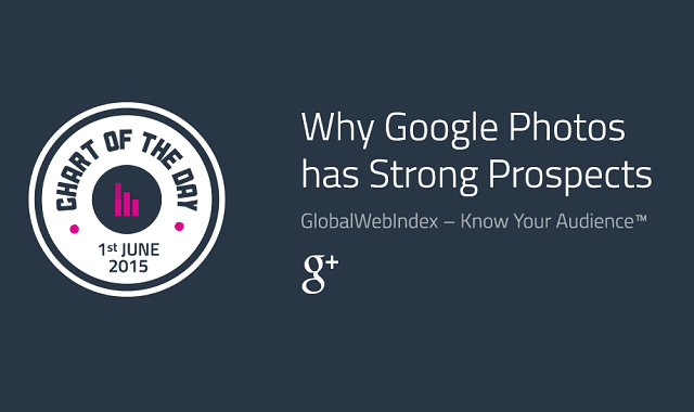 Why Google Photos has Strong Prospects
