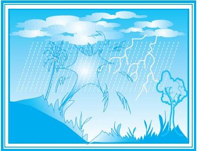Pengertian dan Unsur Gejala Cuaca seperti Kabut, Petir, Fatamorgana dan Pelangi