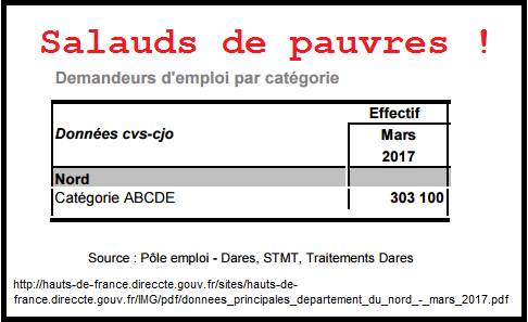 Haut Rhin Travail Reel Paye Que Dalle Nord 450 Allocataires