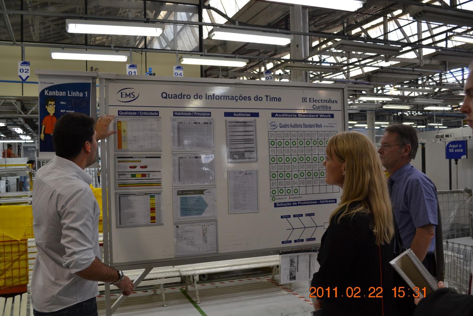 Padok Brasilien Visit At Electrolux In Curitiba 20110222