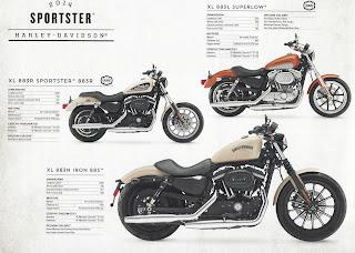 sportster models 2014
