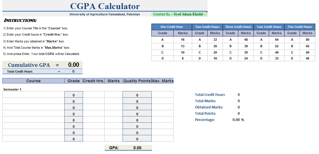 Online calculate percentage to cgpa / Online dutch auction