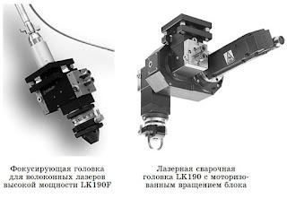 Фокусирующая головка для волоконных лазеров высокой мощности LK190F