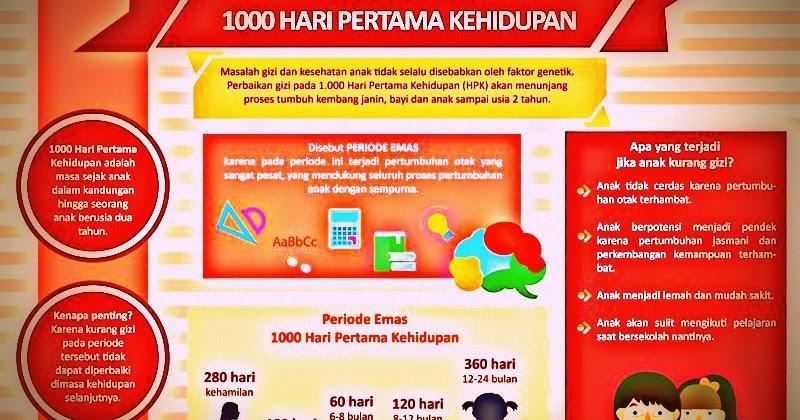Image Result For Bisnis Harian