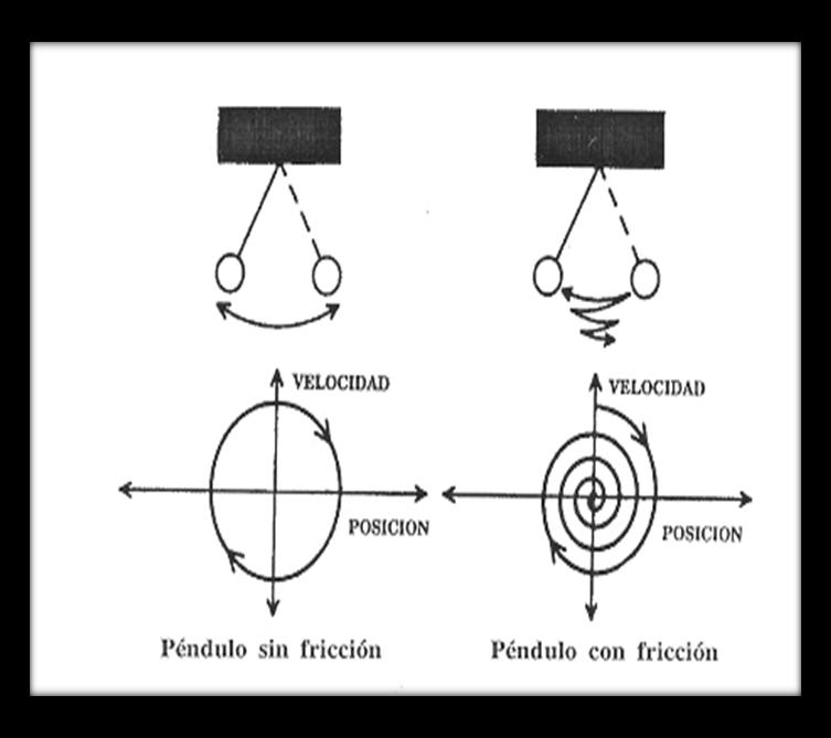 Caos y fractura, por Carlos Ipiéns, Ancile