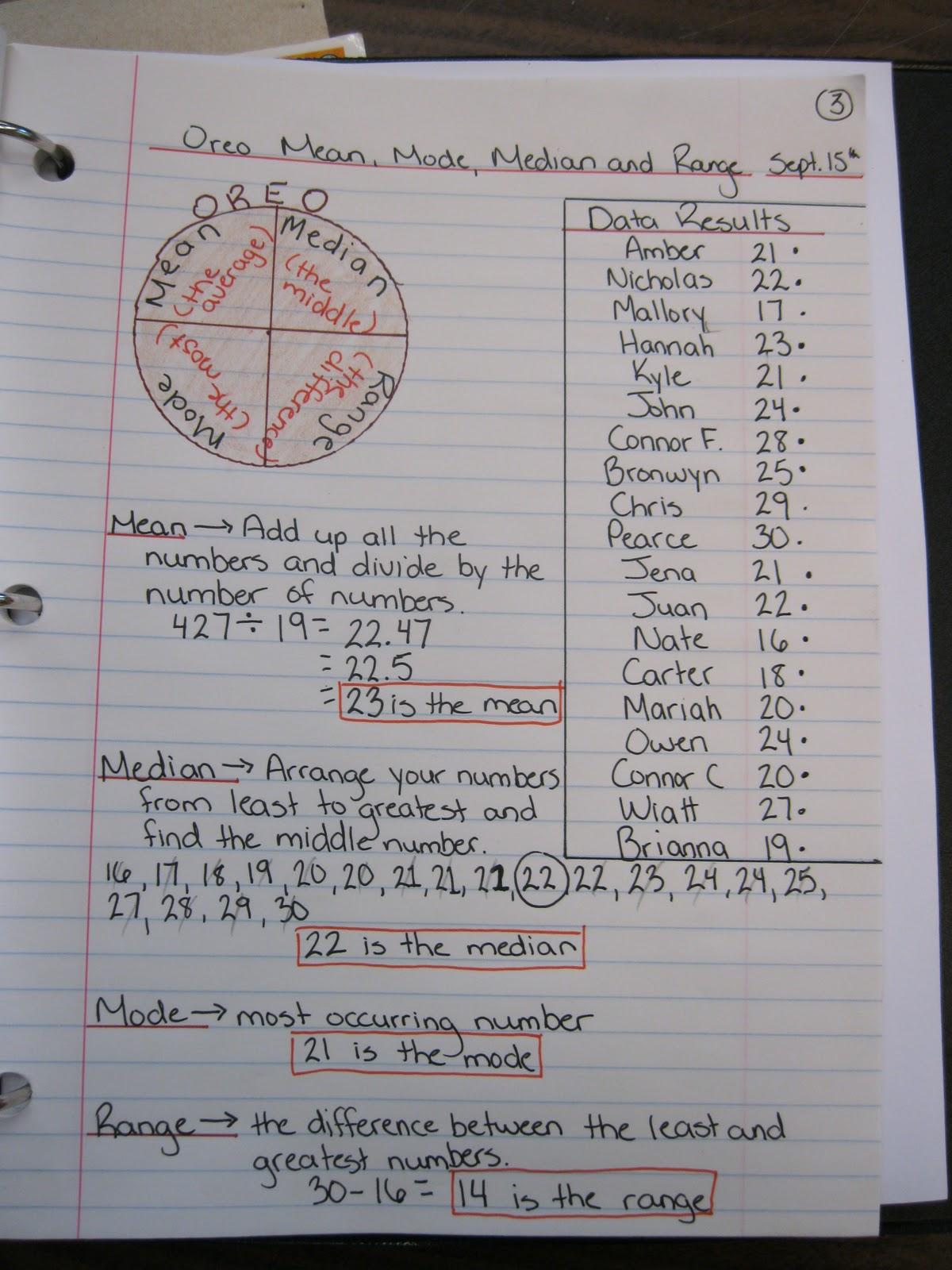 Runde S Room Math Journals