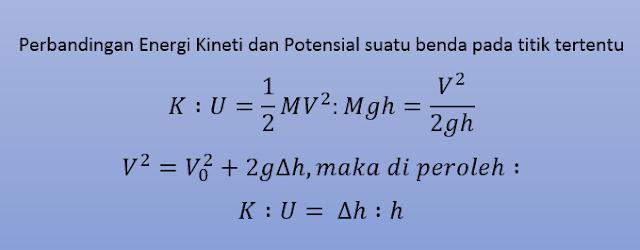 Perbandingan Energi Kineti dan Potensial suatu benda pada titik tertentu untuk gerak jatuh bebas