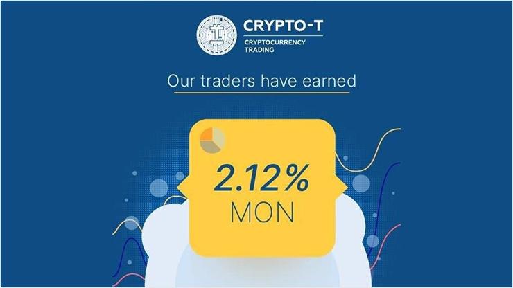 Отчет от CryptoT за понедельник