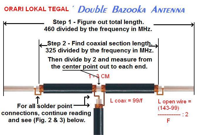 Yc2zat Antena Double Bazooka