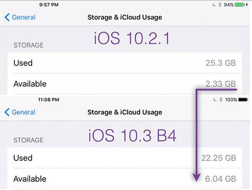 توفير مساحة التخزين في iOS10.3