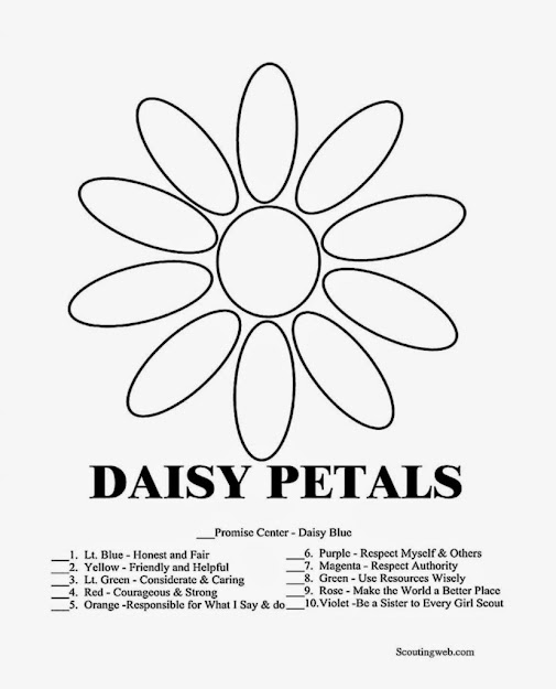 Daisy Flower Coloring Pages New