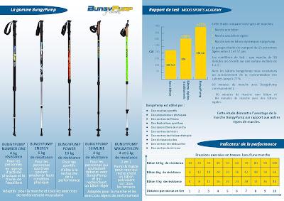Les différents modèles de bâtons Bungy Pump
