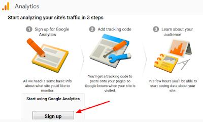 Langkah Daftar Google Analytics