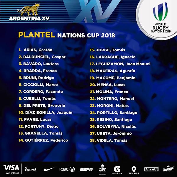 Plantel de Argentina XV  para la Nations Cup 2018