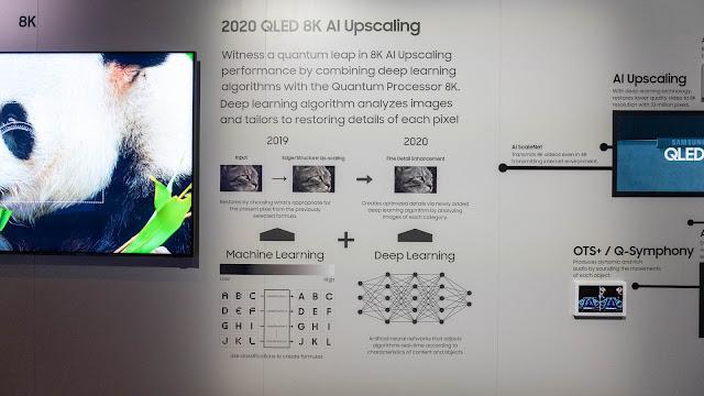 新款 Quantum Processor 8K 處理器在影像升頻過程中與去年技術的差異