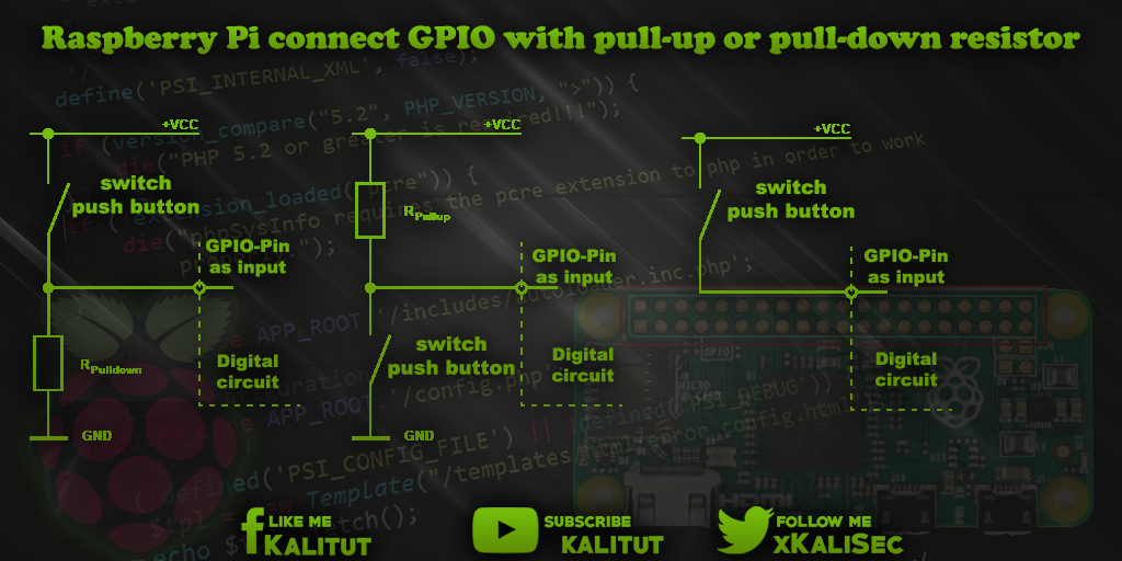RaspberryPi-connect-GPIO
