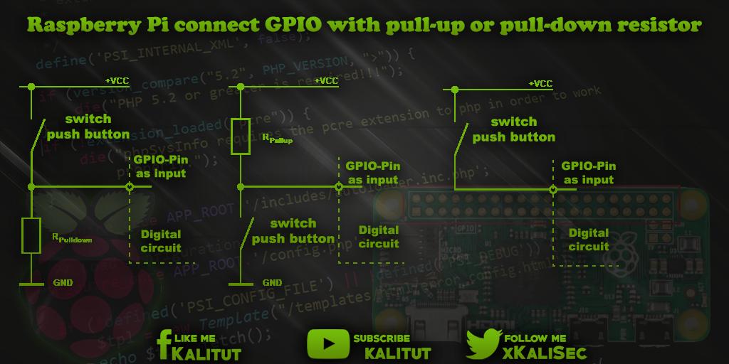on raspberry pi 2 gpio wiring diagram