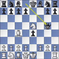 the latvian gambit