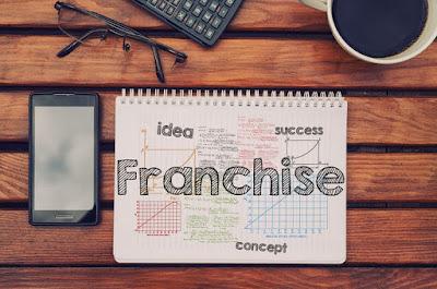 helo franchise situs direktori waralaba di Indonesia