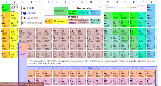Propiedades fsicas y qumicas de los metales de arkitectura entre las propiedades ms importantes de los metales se encuentran las siguientes urtaz Gallery