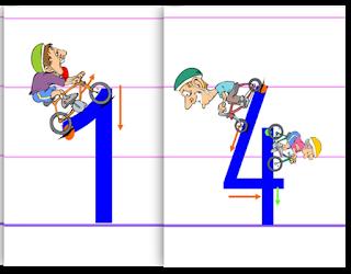 tracer les chiffres, départ et sens de la trajectoire