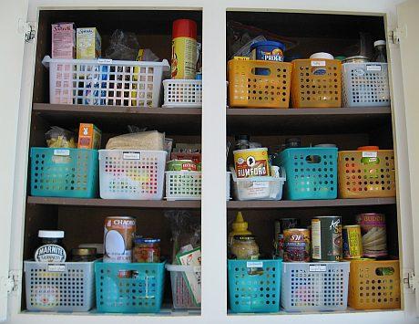 The best way to arrange the kitchen cabinets - kitchen ideas