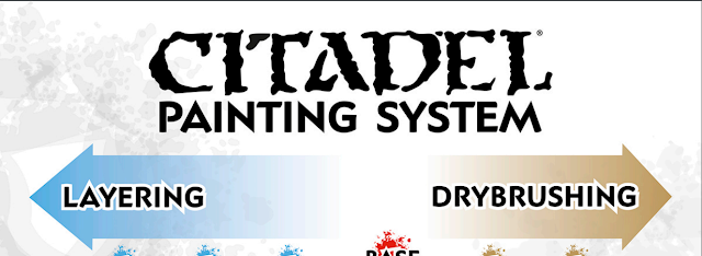 citadel painting system guide technical layer base shade glaze