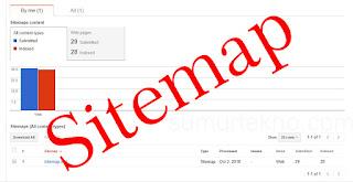 Cara Membuat Halaman Sitemap HTML Keren dan SEO di Blog