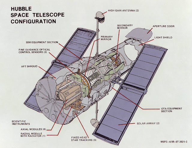 Hubble Celebrates 25 Years Since First Repair Mission in Space