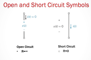 Electrical Circuit : Ohm's Law