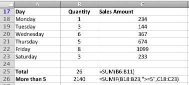 SUMIF function, SUMIF formula, SUMIF multiple criteria, SUMIF data range