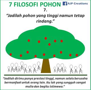 Kata-Kata Bijak Filosofi Pohon