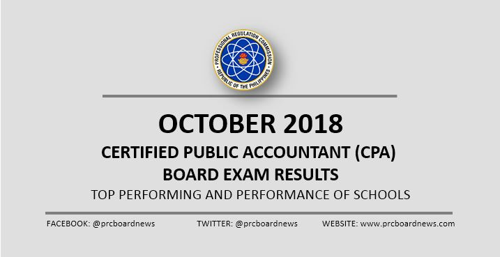 October 2018 CPA board exam result: performance of schools