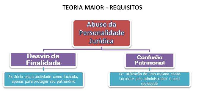 A desconsideração da personalidade jurídica no direito do trabalho novo cpc 2