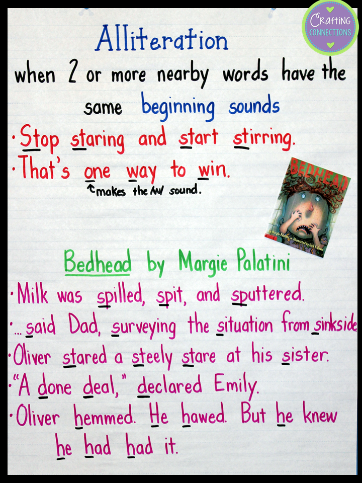 Alliteration Anchor Chart- This anchor chart helps students understand that it's not the first letter of each word that matters... it's the SOUND that is important!