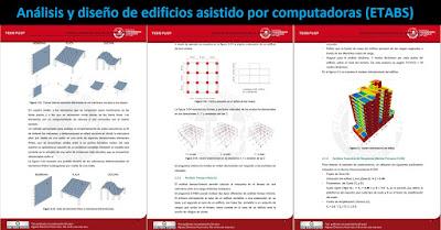 Análisis y diseño de edificios asistido por computadoras ETABS