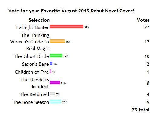 Debut Author Challenge Cover Wars - August 2013 Winner