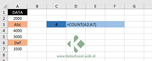 Contoh Fungsi Count Excel 1