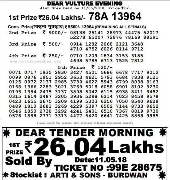 lottery sambad 11 may 8pm result
