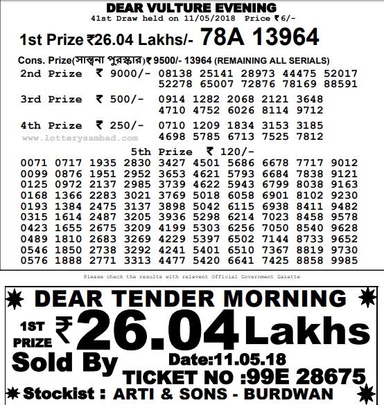 lottery sambad 11 may 8pm result