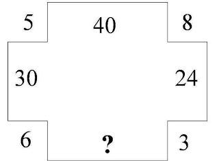 Simple Maths Picture Problem