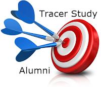 Tracer Study Alumni IPMAFA