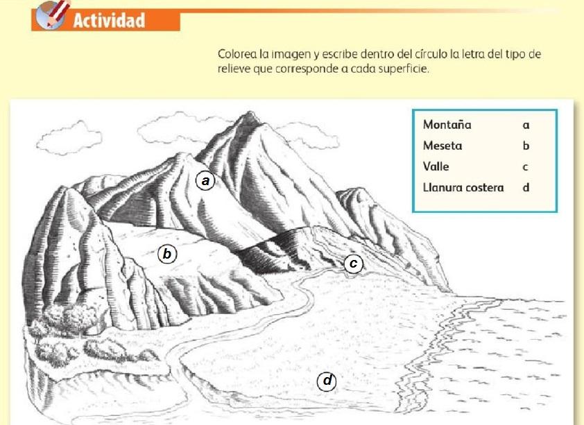Desde las montañas hasta el mar - Bloque II - Lección 1 ~ Apoyo Primaria