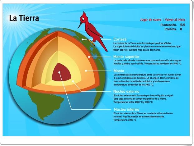 http://www.juegos-geograficos.es/tierra.html