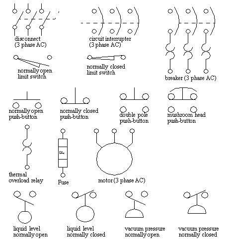 Nice electrical isolator symbol ideas electrical circuit diagram contactor schematic symbol electrical schematic symbols asfbconference2016 Choice Image