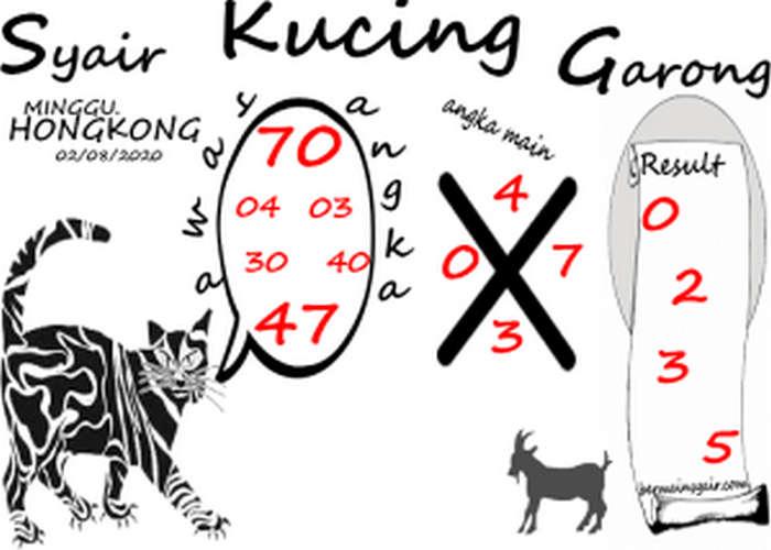 Kode syair Hongkong Minggu 2 Agustus 2020 180