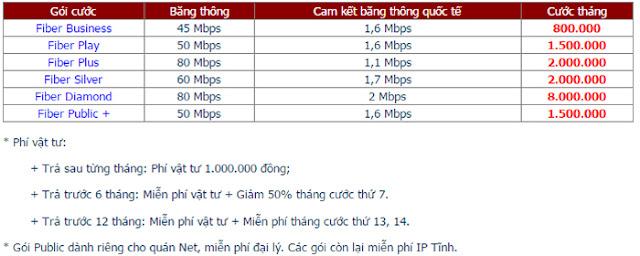 Lắp Đặt Internet FPT Phường khâm Thiên 3