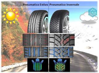 Multa per gomme invernali in estate - Se monto pneumatici diversi dal libretto ...